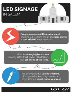 LED Signage in Salem Infographic | GDTech